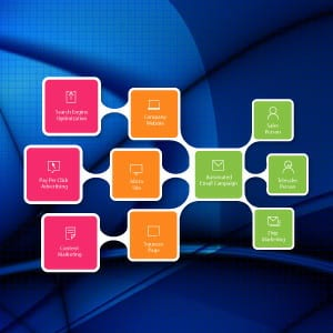 Does the Complete Internet Marketing Blueprint Work?