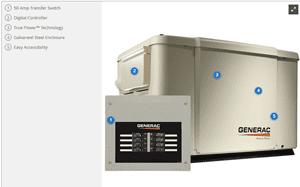 Does a Generac Home Backup Generator Work?